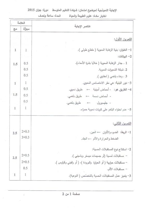 موضوع العلوم الطبيعية شهادة التعليم المتوسط 2015 1324881_orig