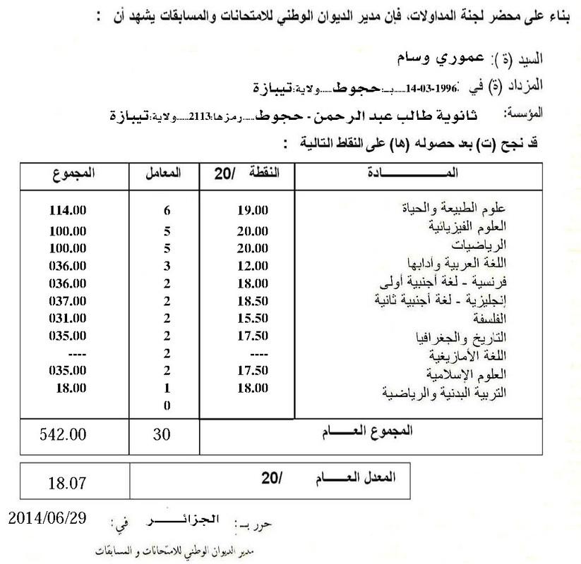picture - Resume De Science 3as Algerie
