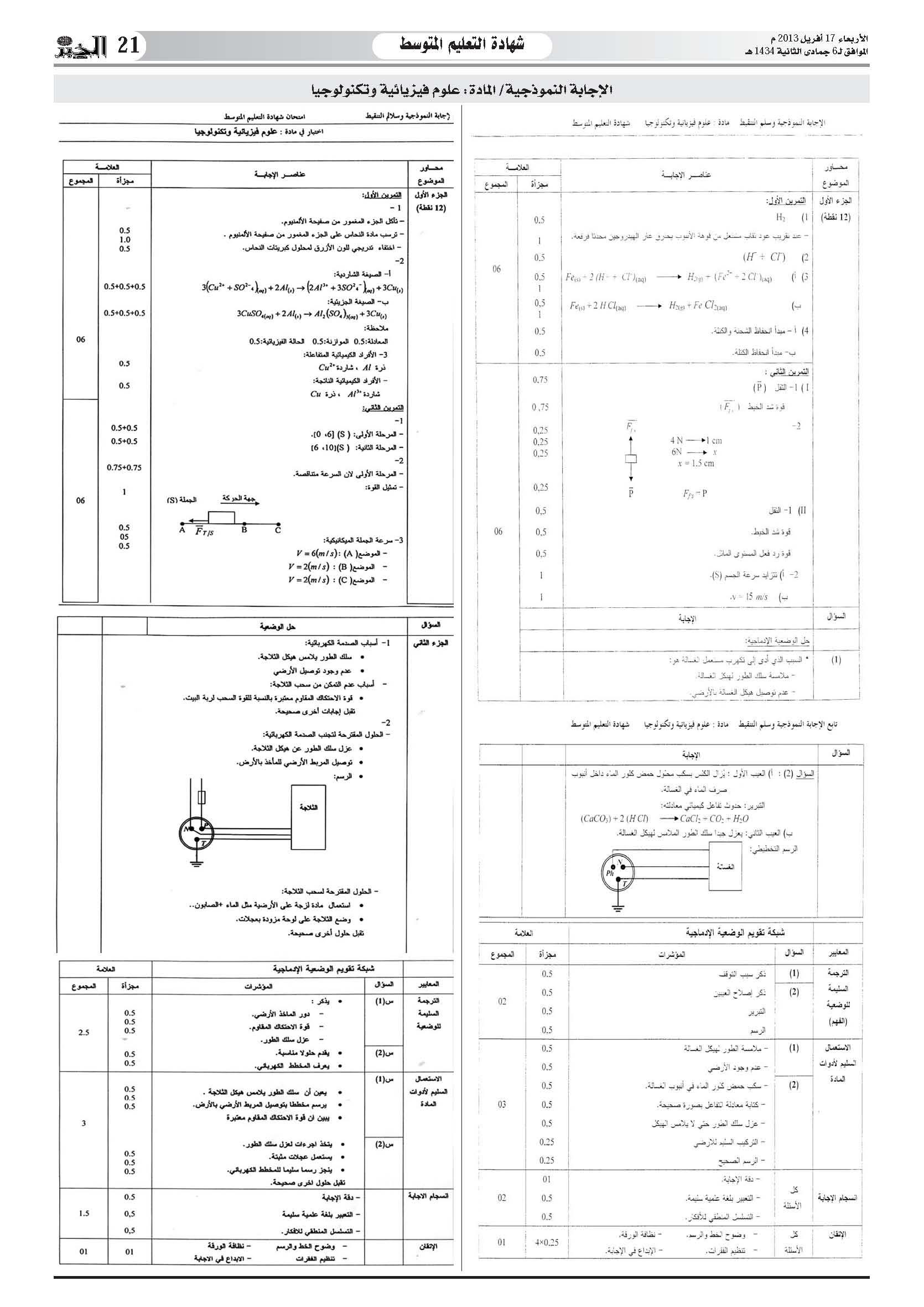 مواضيع جريدة الخبر المقترحة لشهادة التعليم المتوسط العلوم الفيزيائية Elkhabar2013bem_17-04